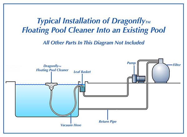 Click here to open the Installation Diagram PDF